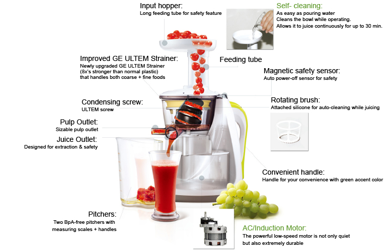 Hurom Slow Juicer (Black) - New 4th Generation Model - Free Shipping in Canada!