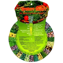 Sproutman's 'Turn the Dial' Sprout CHART - by Steve Meyerowitz